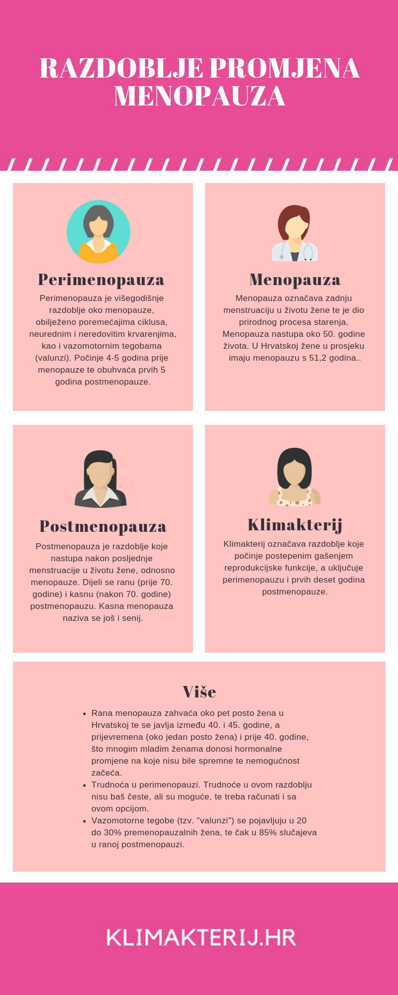 Razdoblje promjena menopauza